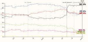 austria_graph