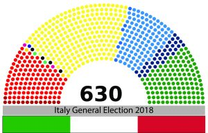 Italy General election 2018