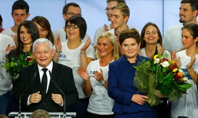 Poland elections 2015